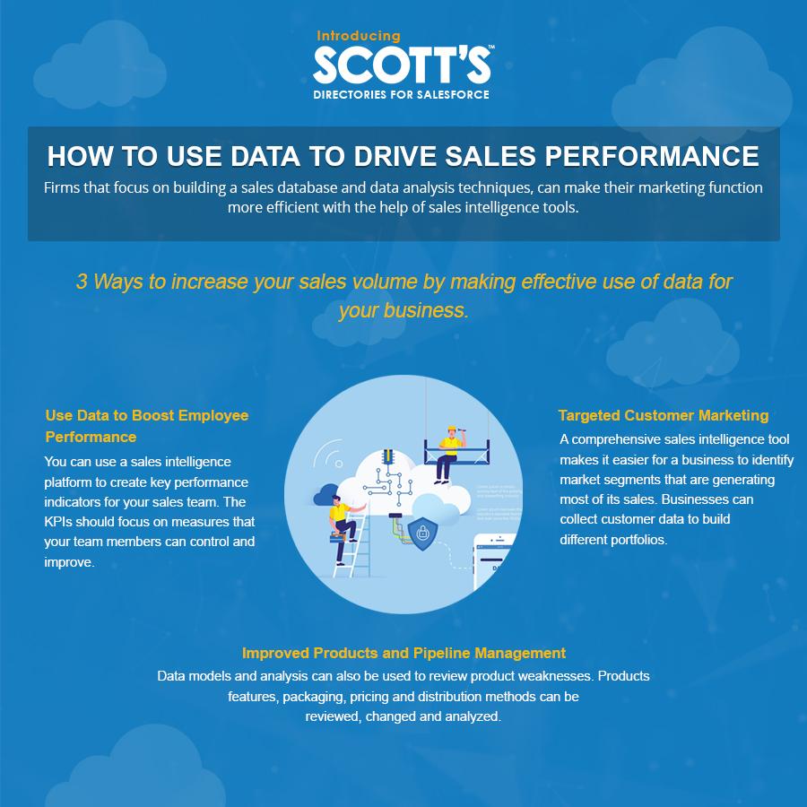Sales intelligence tools